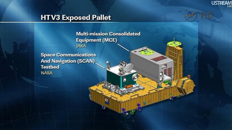 ISS Expédition 32: Déroulement de la mission. - Page 2 Sans_377