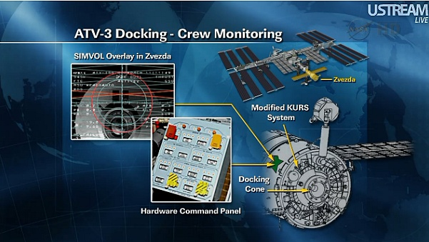 ATV-3: Amarrage, mission et fin de mission - Page 5 Sans_499
