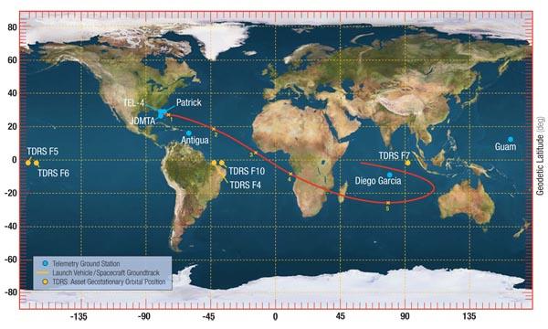 Atlas V 531 (AEHF-1) - 14.8.2010 Track10