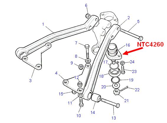 Actuateur M51 Rotule10