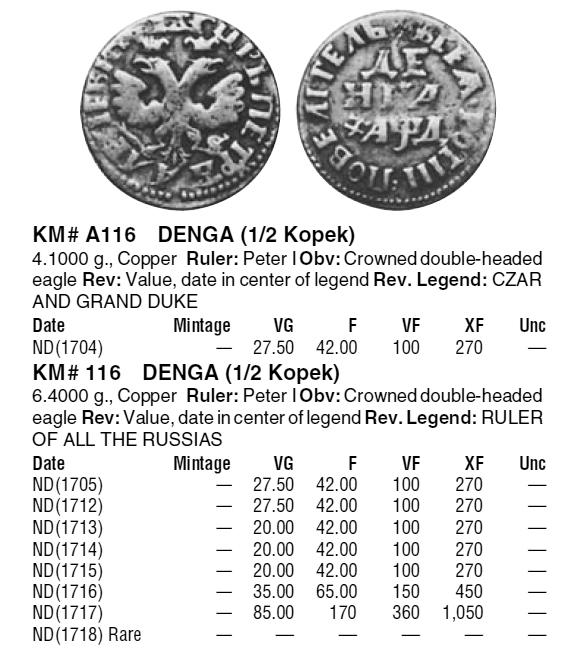 Imitation de Denga russe 1718 Demi_k10