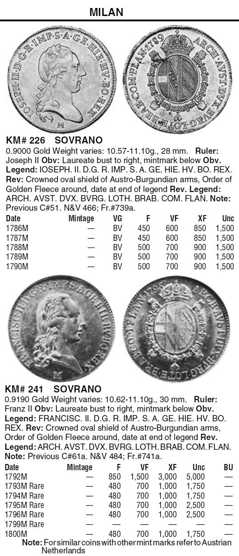Poids monétaire Souverain d'Or François II, Milan, Lombardie Sovran12