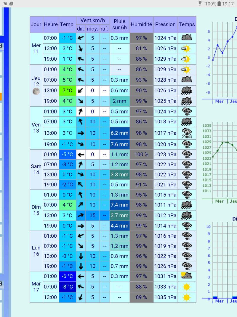 lA GALETTE 2017 - Page 3 Screen19