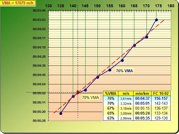 100 Km du Perigord Test_p10