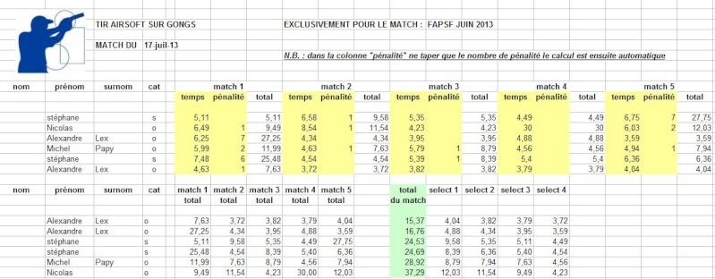 postal match FAPSF du juin 2013 - Page 3 Fapsf_11