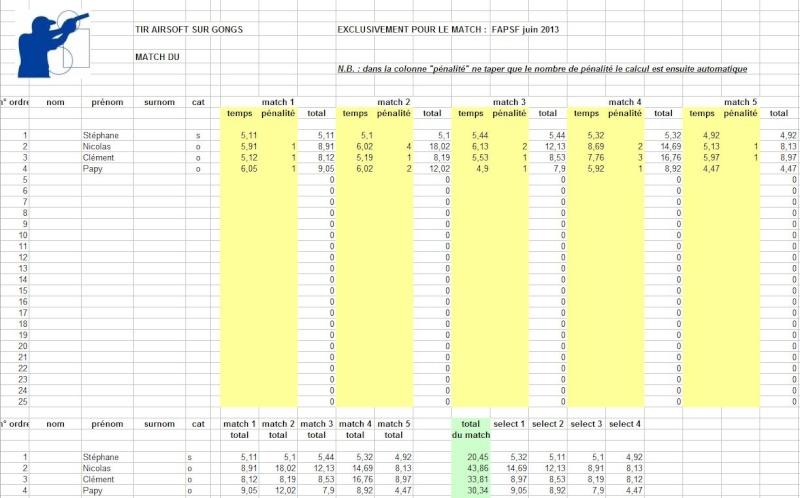 postal match FAPSF du juin 2013 - Page 2 Rasult11
