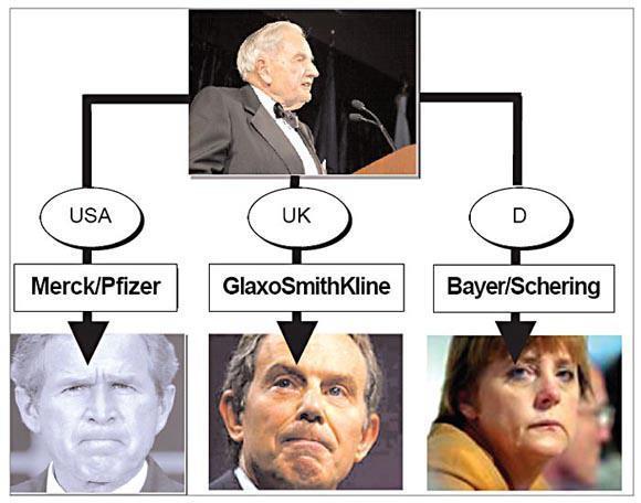 Rockefellers - Godfathers Of The Global Pharma MAFIA Cartel Rotten10