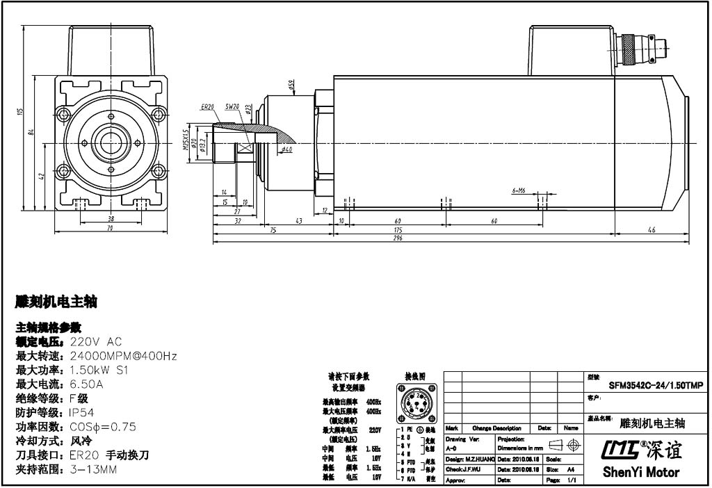 CNC BZT PF 750P - Page 5 Gmt15010
