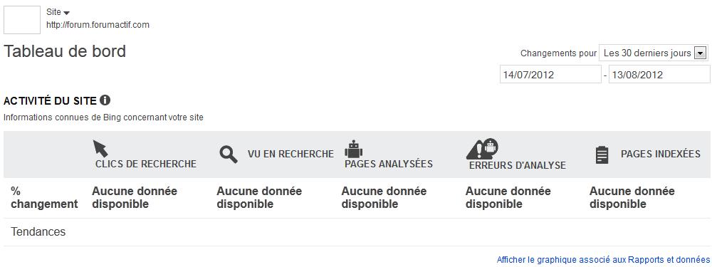 Optimiser le référencement de votre forum via Bing Webmaster Bing710