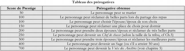 Extraits des règles Presti11
