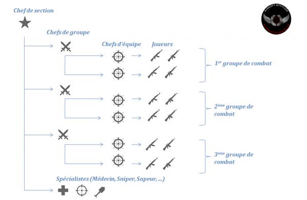 Comment structurer votre équipe  Img_7210