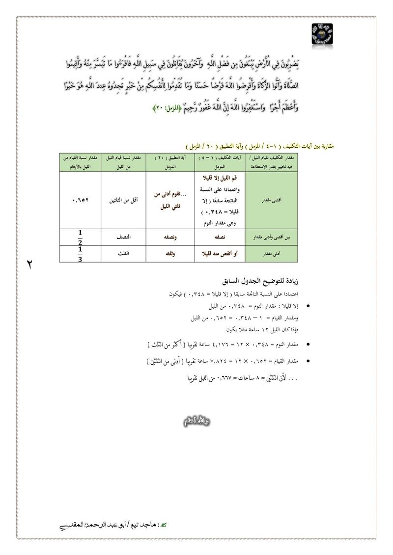 مقدارإلا قليلا ( التي تقيس الكم المادي ) الواردة في آيات القرآن الكريم Untitl51