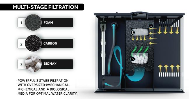 Filtration fluval Img_2412