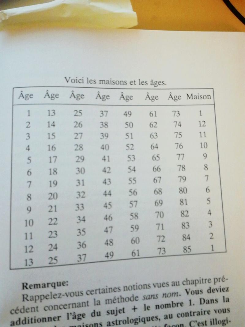 Votre année personnelle - Page 5 Img_2011