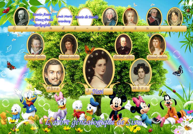Montages des membres de la famille de Sissi et de franz Vipta205
