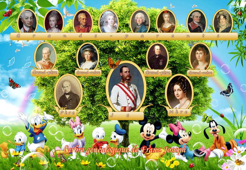 Montages des membres de la famille de Sissi et de franz Vipta207