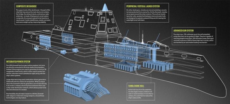 US Navy - Page 6 Electr10