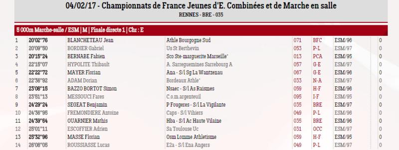 FRANCE JEUNES 2017 en SALLE à RENNES Esm10