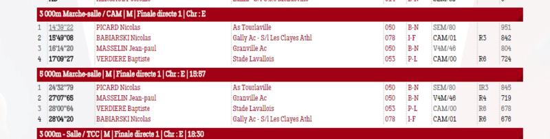 Mondeville le  17/12/2016  3000 m et 5000 m marche Mdv11