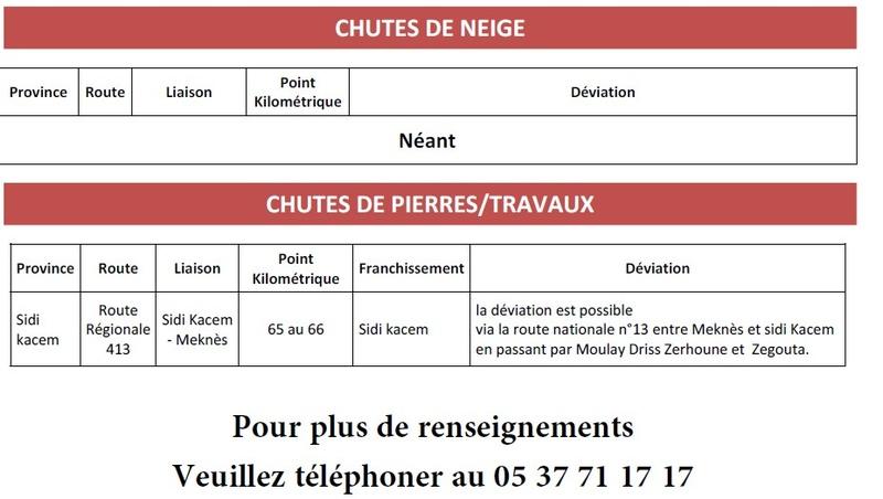 [Carburant, Routes, Police] Route cotiere R301 coupée au sud de Souira Ytat_d10