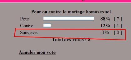 Pour ou contre le mariage homosexuel Sans_t20