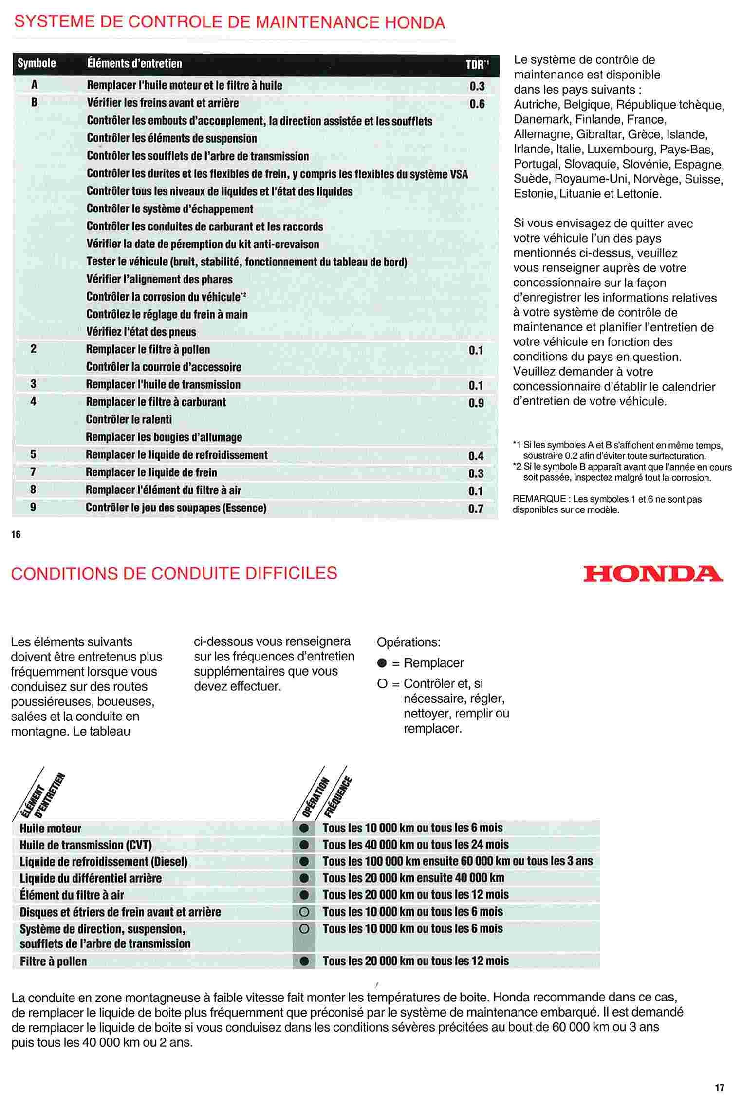 [93/30] [Le Corse] (futur) possesseur d'un Z - Page 3 Revisi10