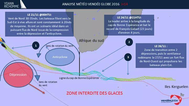 2017 / 2016 Vendée globe - Page 2 Vent_y10