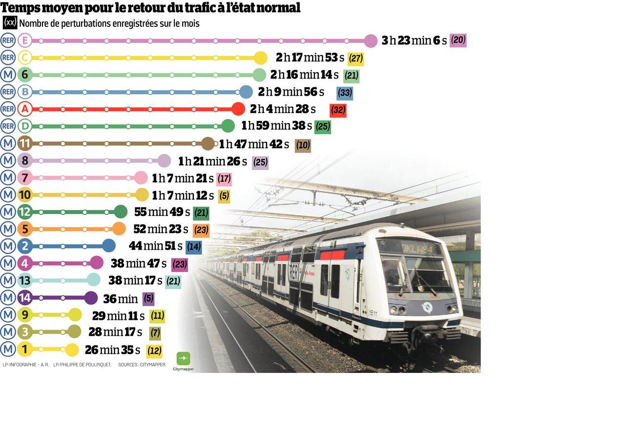 Métro ligne 9 C5752d10