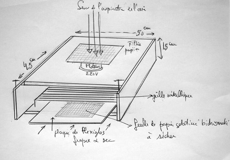 séchage du papier gélatiné Schema10