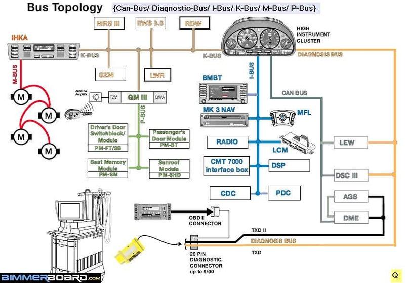 Schemas electrique E38 Bus_to10