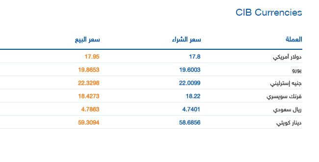 أسعار العملات اليوم 08-11-2016 بالبنوك المصرية A_a_a10