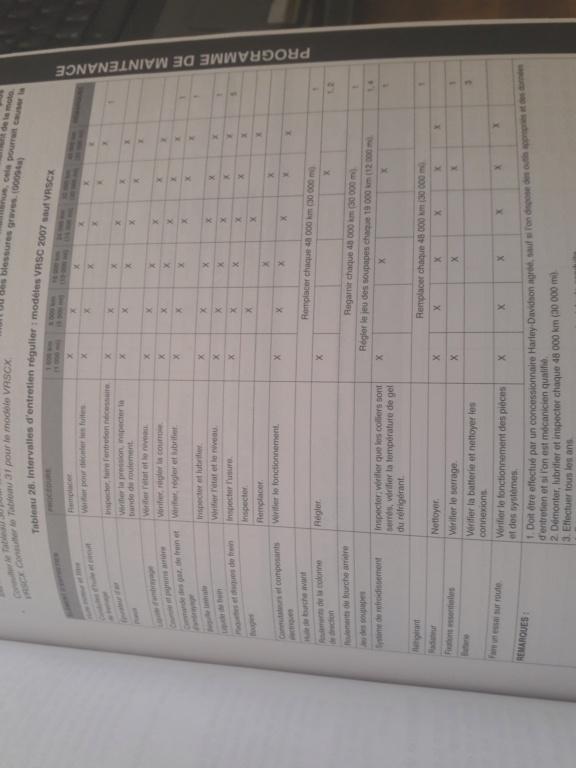 revision des 1600 km  - Page 5 20200510