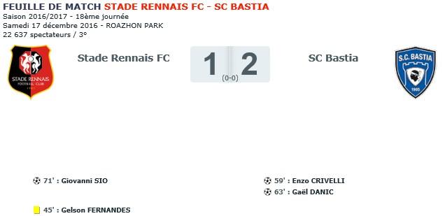 Après match : Rennes 1-2 Bastia S110