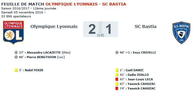 Après match : Lyon 2-1 Bastia S14