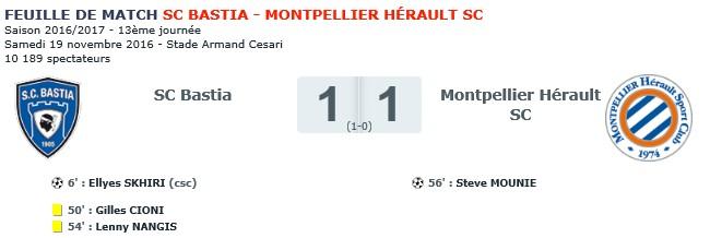 Après match : Bastia 1-1 Montpellier S25