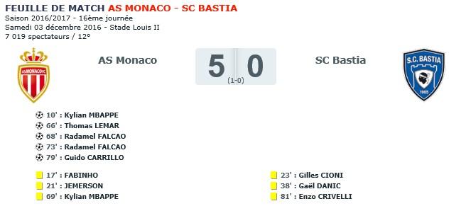 Après match : Monaco 5-0 Bastia S37