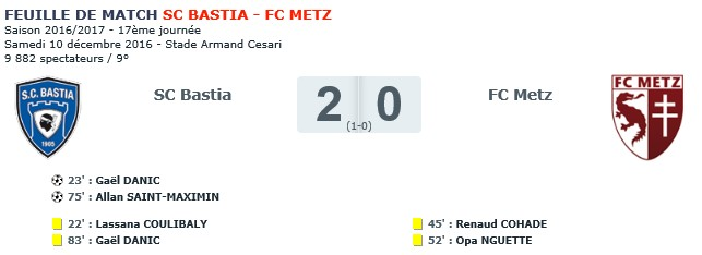 Après match : Bastia 2-0 Metz S42