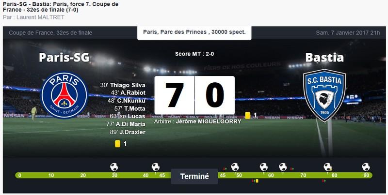 Après match : PSG 7-0 Bastia S62