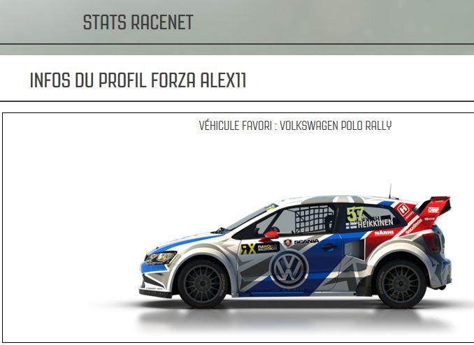 3Z Rallye Ligue / Dirt Alex1110