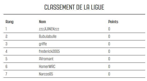 3Z Rallye Ligue / Dirt Classt11
