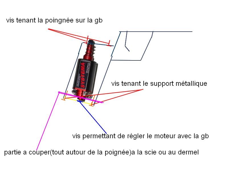 Photos poignée-moteur-gearbox M4 - Page 2 Poigna10