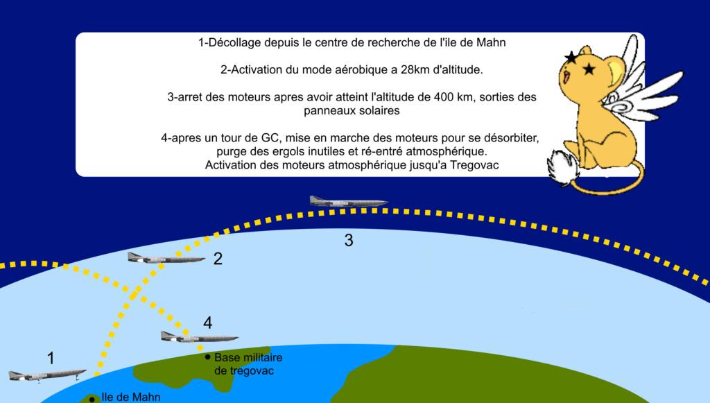 Programme Spatial des iles cerberes - Page 2 Explai10