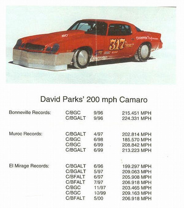 CAMARO  Camaro record de vitesse? - Page 2 Camaro16