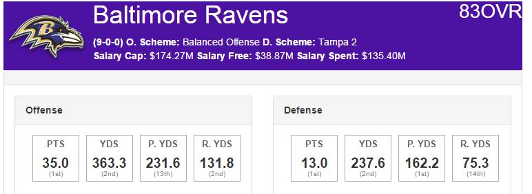Season 4 Week 11 Steelers vs Ravens Preview Dl_rav10