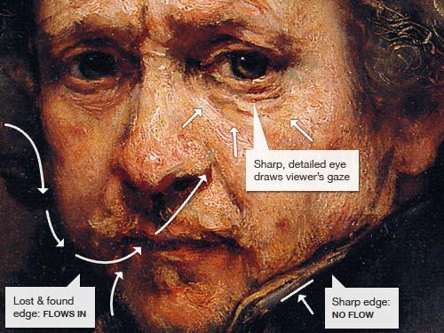 Hollandaise 2 : Rembrandt de près ou de loin, stabisme et angoisse de la cécité - Page 2 Flows11