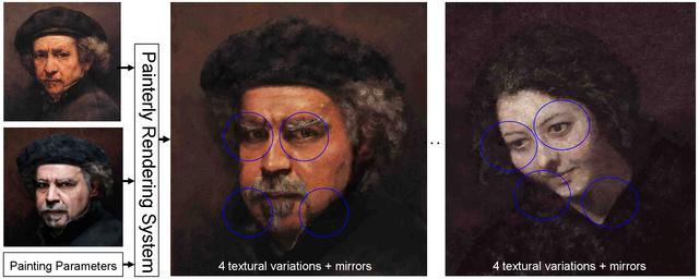 Hollandaise 2 : Rembrandt de près ou de loin, stabisme et angoisse de la cécité - Page 2 Painte10