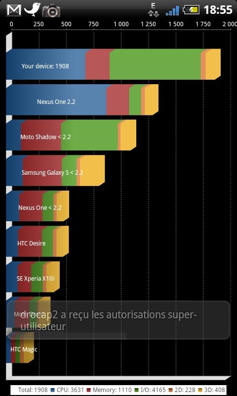 [REQUETE] résultats d'overclock sous android via Quadrant  Cap20112