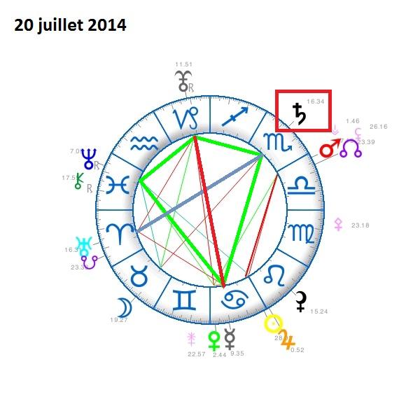 Saturne 2013 - 2 ième boucle - Page 2 20_07_10