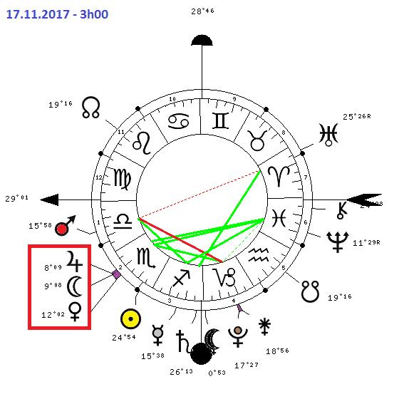 Jupiter en Scorpion 2017/2018 2232-610