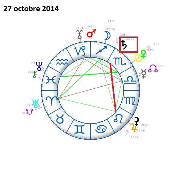 Saturne 2013 - 2 ième boucle - Page 2 27_oct10